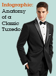 Infographic: The Anatomy of the Classic Tuxedo