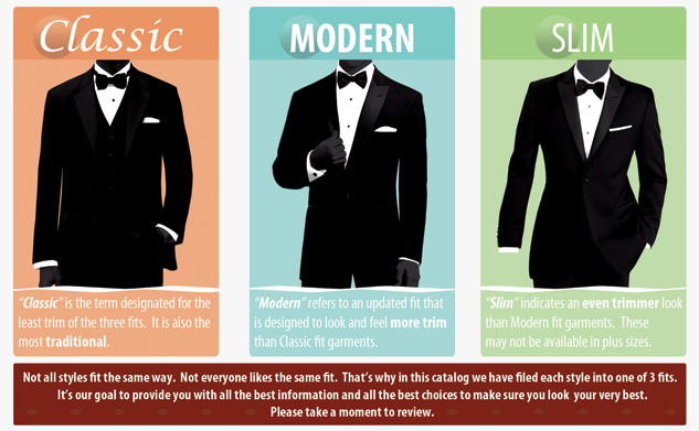 Infographic: The Three Formal Fits