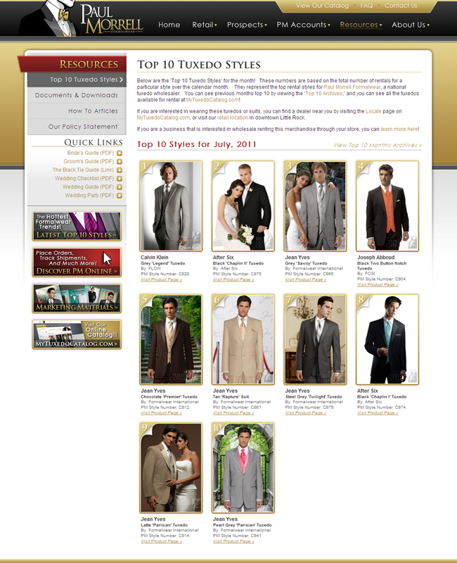 Top 10 Tuxedo Styles for July, 2011