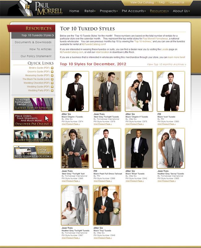 Top Ten Tuxedo Rental Styles for December 2012!