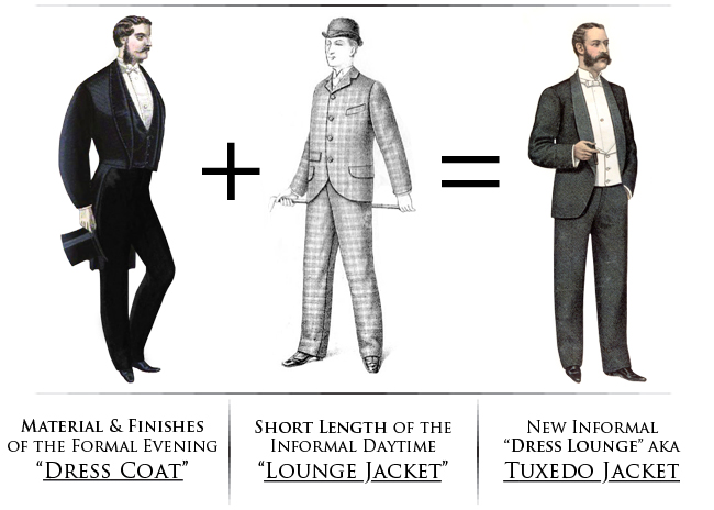 Modern dress male - The Tuxedo Club At Tuxedo Park Purported Home Of The Jacket S