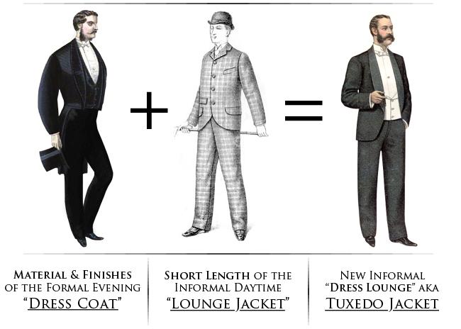 Evolution of the Tuxedo